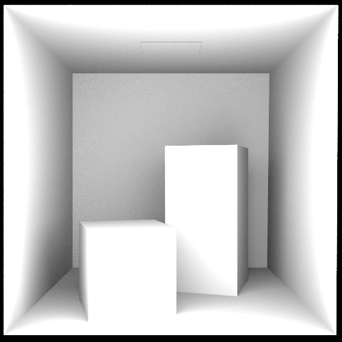 Cornell Box scene rendered with ambient occlusion