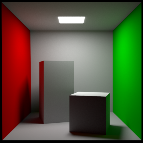 Cornell Box rendered by RenderMan.